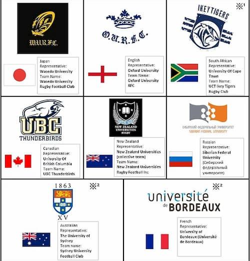 World University Rugby Invitational Tournament Japan 2019 teams