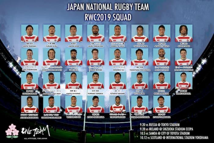 Japan rugby squad RWC 2019