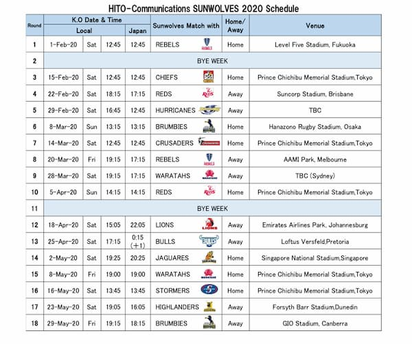 Super Rugby 2020 season fixtures